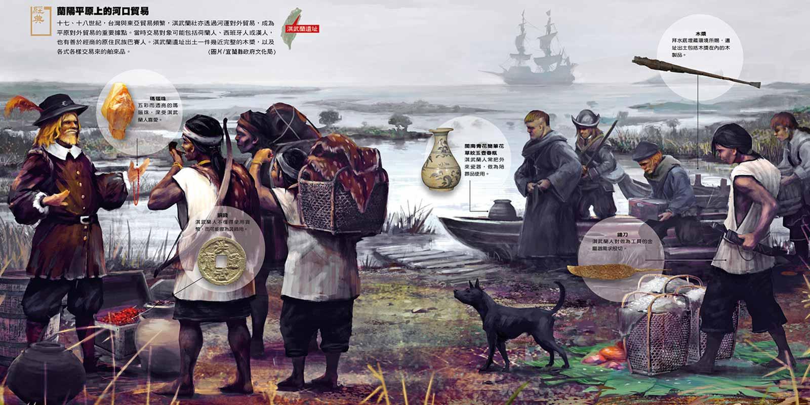 淇武蘭遺址─蘭陽平原上的河口貿易